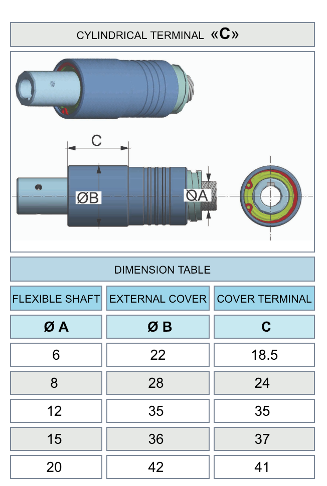 Flexible Shafts And Couplings Product Dimensions FAP-M FIAMA US
