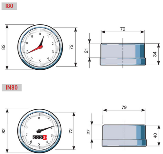 Handwheel Position Indicator I80 IN80 FIAMA US