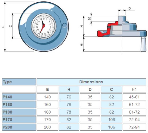 Handwheel Position Indicator P FIAMA US