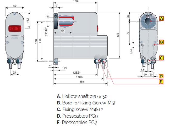 Positioning Units Servomotors Products SERVO-M FIAMA US