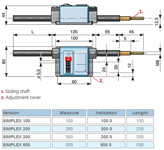 Special Purpose Position Indicators Products SIMPLEX FIAMA US