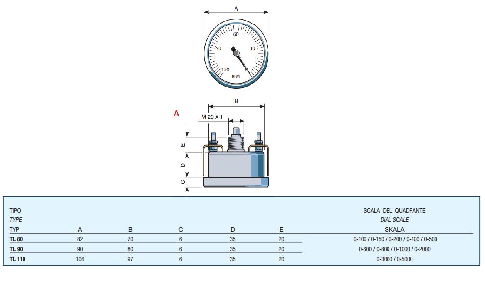 Tachometer Indicators Product TL Dimensions FIAMA US